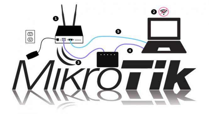 Konfigurasi dasar MikroTk RouterOS